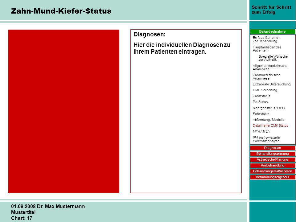 Schritt für Schritt zum Erfolg 01.09.2008 Dr. Max Mustermann Mustertitel Chart: 17 Zahn-Mund-Kiefer-Status Diagnosen: Hier die individuellen Diagnosen
