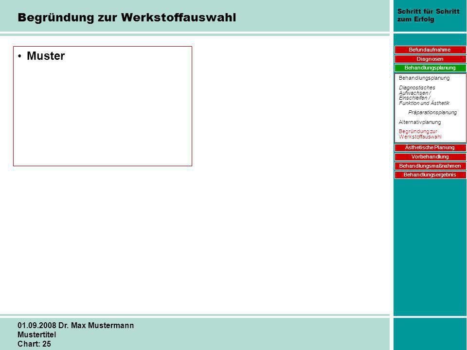 Schritt für Schritt zum Erfolg 01.09.2008 Dr. Max Mustermann Mustertitel Chart: 25 Begründung zur Werkstoffauswahl Muster Befundaufnahme Diagnosen Beh