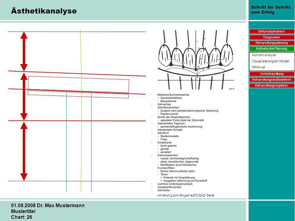 Schritt für Schritt zum Erfolg 01.09.2008 Dr. Max Mustermann Mustertitel Chart: 26 Ästhetikanalyse Befundaufnahme Diagnosen Behandlungsplanung Ästheti