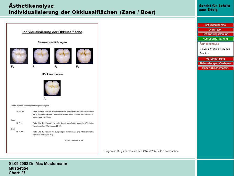 Schritt für Schritt zum Erfolg 01.09.2008 Dr. Max Mustermann Mustertitel Chart: 27 Ästhetikanalyse Individualisierung der Okklusalflächen (Zane / Boer