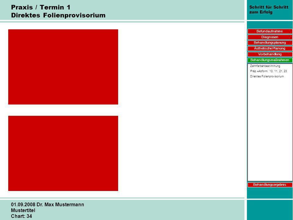 Schritt für Schritt zum Erfolg 01.09.2008 Dr. Max Mustermann Mustertitel Chart: 34 Praxis / Termin 1 Direktes Folienprovisorium Befundaufnahme Diagnos