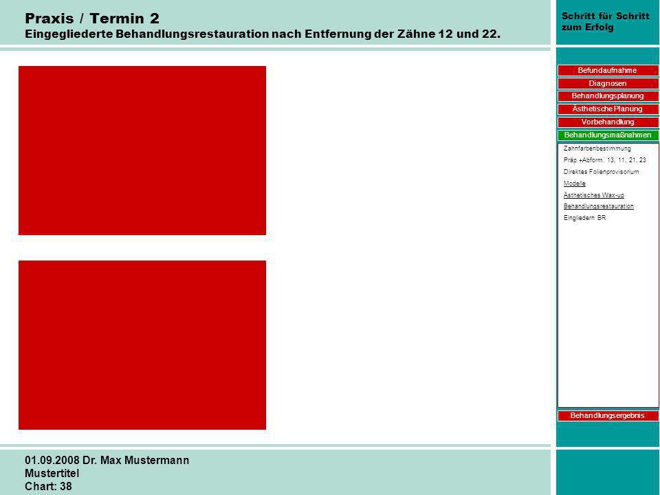 Schritt für Schritt zum Erfolg 01.09.2008 Dr. Max Mustermann Mustertitel Chart: 38 Praxis / Termin 2 Eingegliederte Behandlungsrestauration nach Entfe