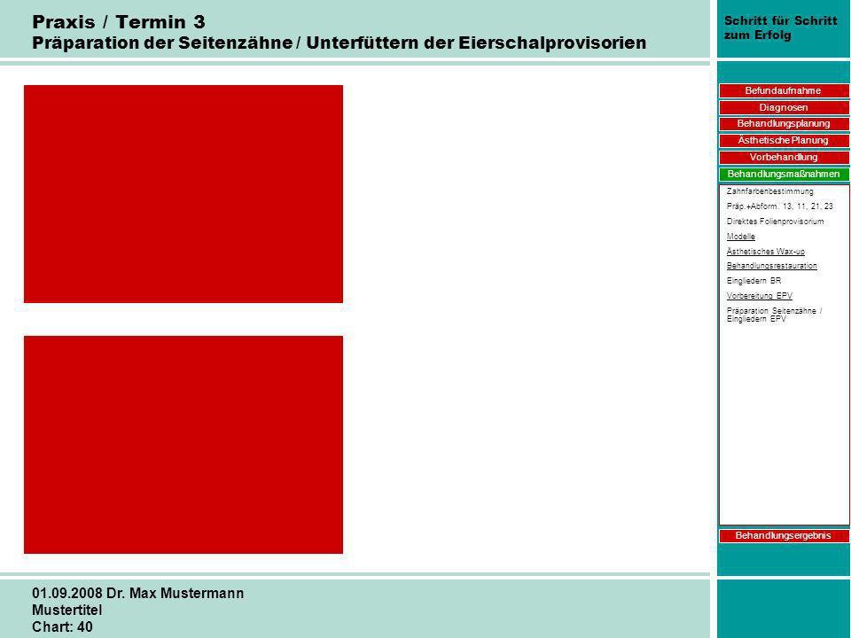 Schritt für Schritt zum Erfolg 01.09.2008 Dr. Max Mustermann Mustertitel Chart: 40 Praxis / Termin 3 Präparation der Seitenzähne / Unterfüttern der Ei