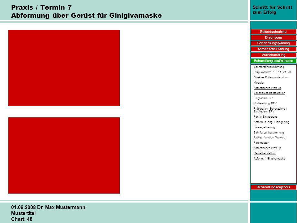 Schritt für Schritt zum Erfolg 01.09.2008 Dr. Max Mustermann Mustertitel Chart: 48 Praxis / Termin 7 Abformung über Gerüst für Ginigivamaske Befundauf