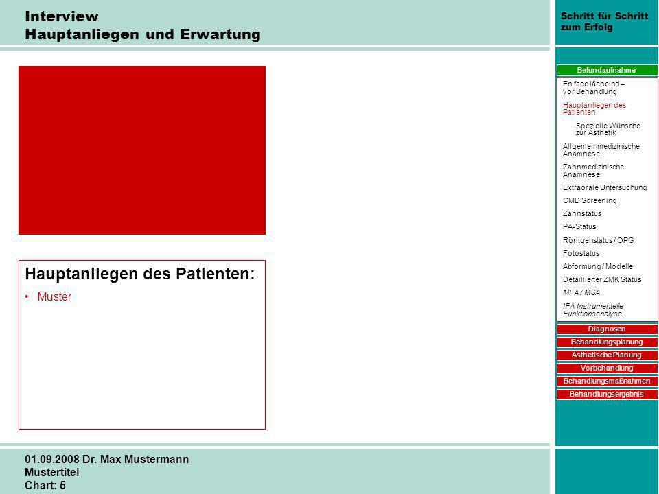 Schritt für Schritt zum Erfolg 01.09.2008 Dr. Max Mustermann Mustertitel Chart: 5 Interview Hauptanliegen und Erwartung Hauptanliegen des Patienten: M