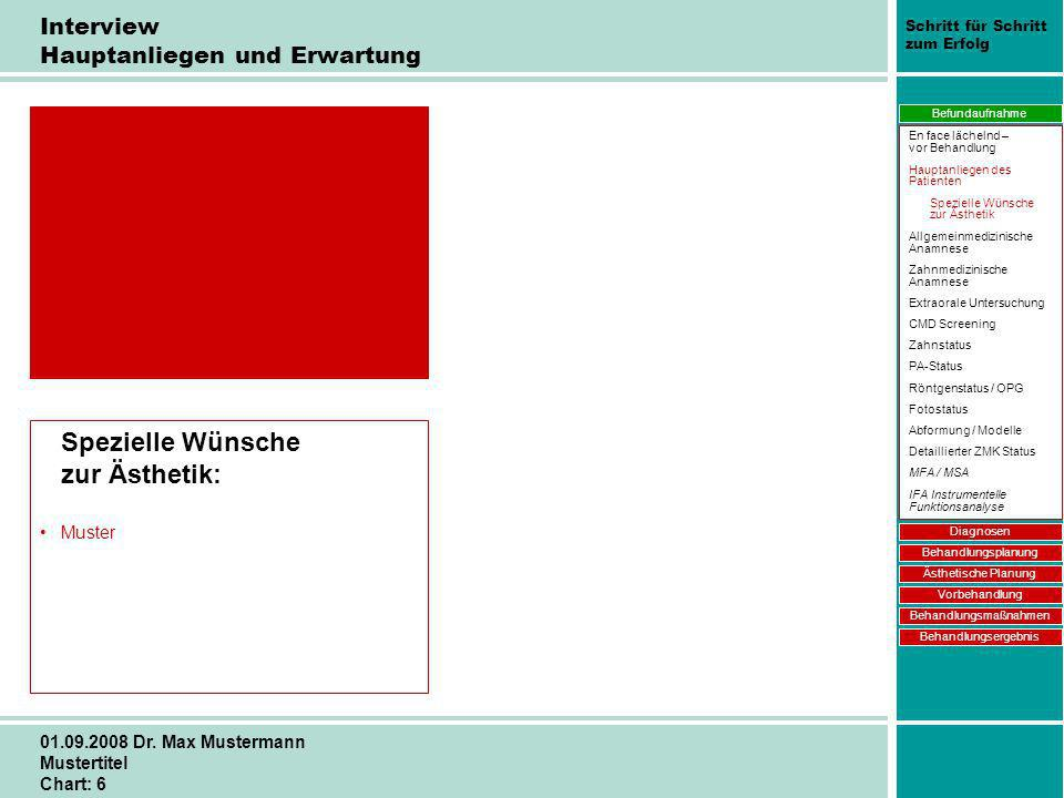 Schritt für Schritt zum Erfolg 01.09.2008 Dr. Max Mustermann Mustertitel Chart: 6 Interview Hauptanliegen und Erwartung Spezielle Wünsche zur Ästhetik