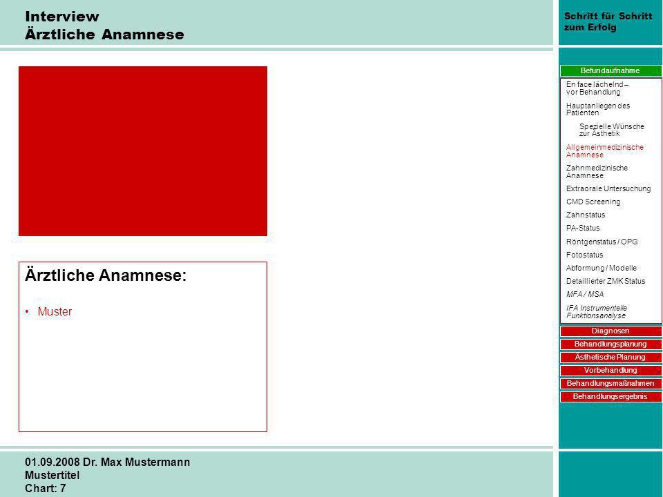 Schritt für Schritt zum Erfolg 01.09.2008 Dr. Max Mustermann Mustertitel Chart: 7 Interview Ärztliche Anamnese Ärztliche Anamnese: Muster Befundaufnah