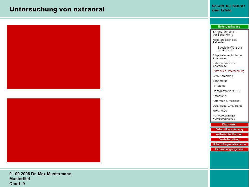 Schritt für Schritt zum Erfolg 01.09.2008 Dr. Max Mustermann Mustertitel Chart: 9 Untersuchung von extraoral Befundaufnahme Diagnosen Behandlungsplanu