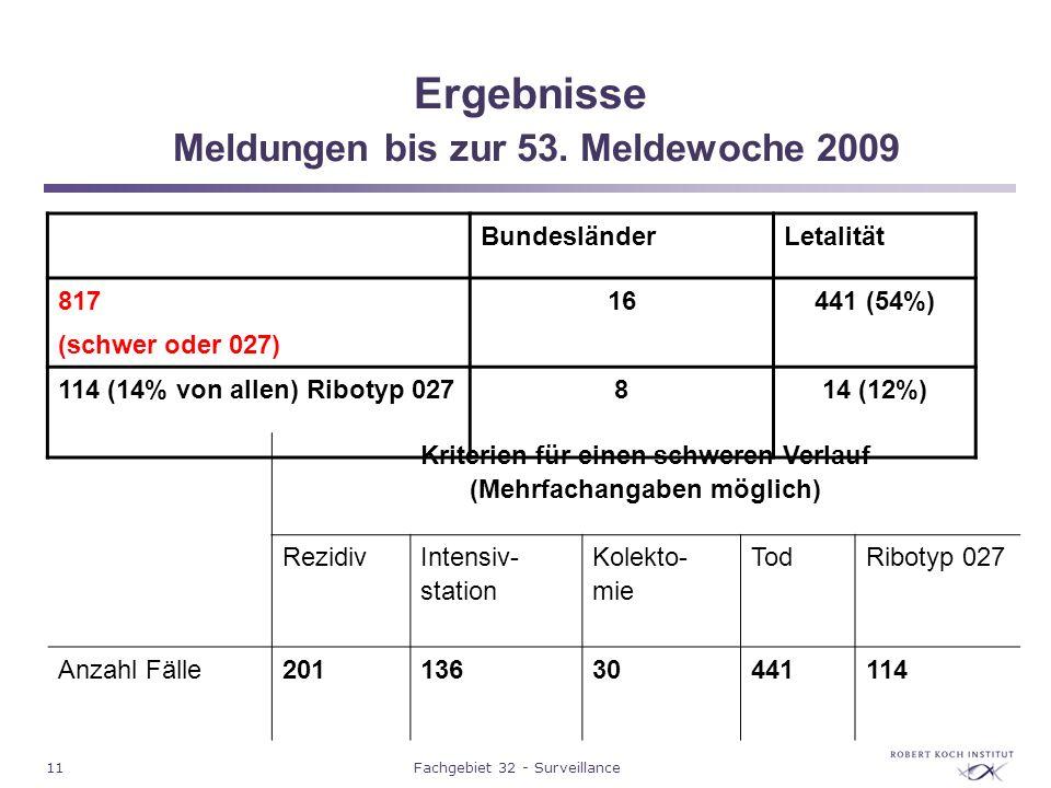 11Fachgebiet 32 - Surveillance Ergebnisse Meldungen bis zur 53. Meldewoche 2009 BundesländerLetalität 817 (schwer oder 027) 16441 (54%) 114 (14% von a