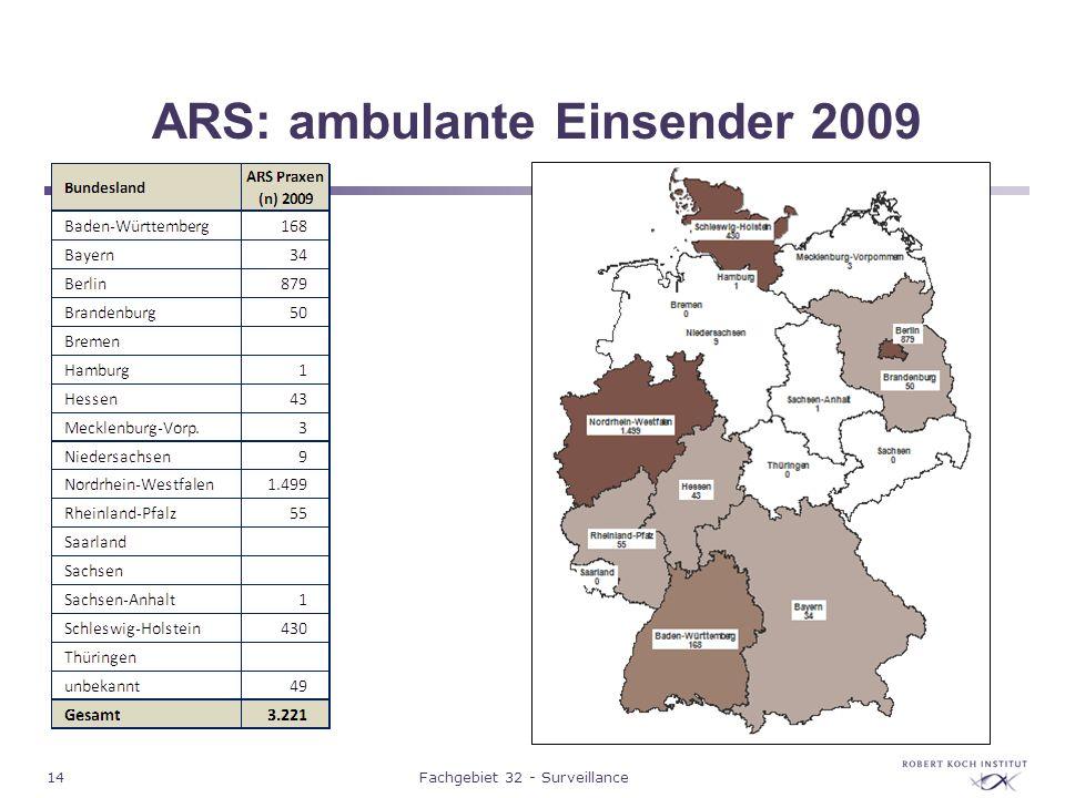 14Fachgebiet 32 - Surveillance ARS: ambulante Einsender 2009