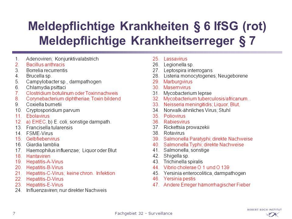 38Fachgebiet 32 - Surveillance Herausforderungen Kommunikation fördern, Netzwerke bilden Zusammenarbeit mit Ärzten fördern –rasche Meldung –Aufklärung der Patienten –Ursachenkonzepte entwickeln –Präventionskonzepte (Therapie, Isolation, Impfung) Qualifizierung durch Verfahrensweisen und Fortbildungen Auch Infektionen meldungswürdig, die in Deutschland zunächst nicht so erscheinen 24/7 Erreichbarkeit der Gesundheitsämter