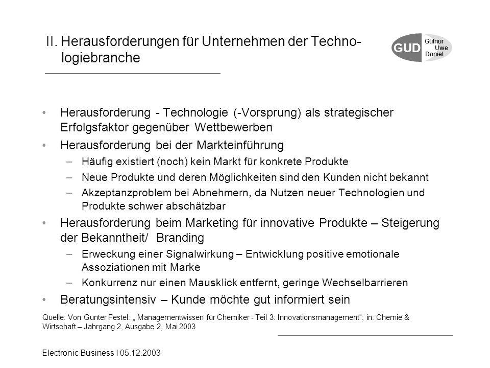 GUD Uwe Gülnur Daniel Electronic Business I 05.12.2003 II.