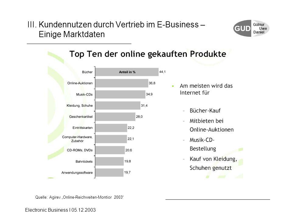 GUD Uwe Gülnur Daniel Electronic Business I 05.12.2003 III.