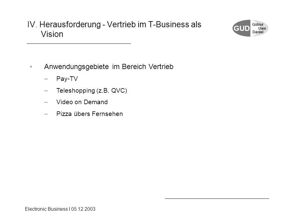 GUD Uwe Gülnur Daniel Electronic Business I 05.12.2003 IV.