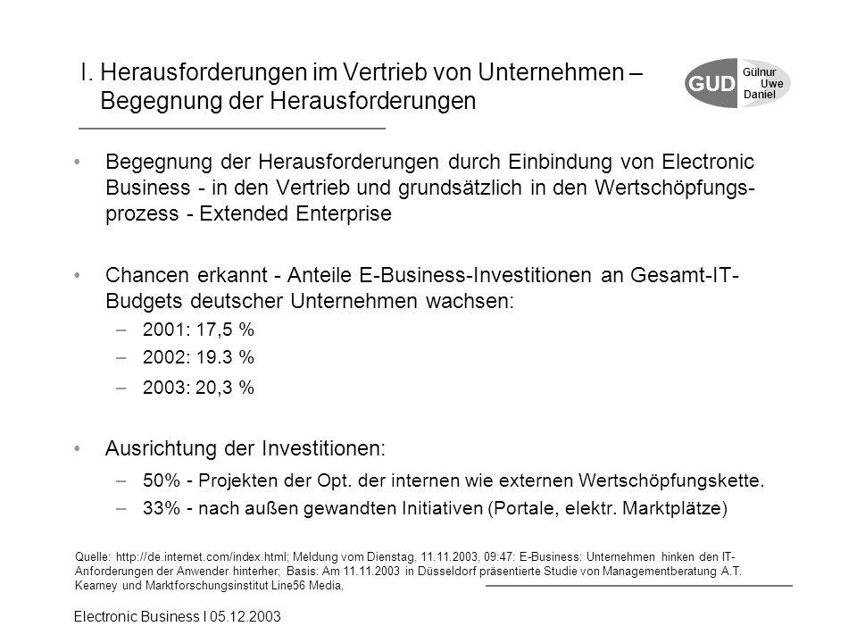 GUD Uwe Gülnur Daniel Electronic Business I 05.12.2003 I.