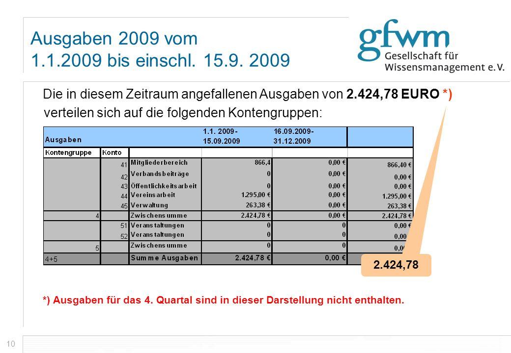 10 Ausgaben 2009 vom 1.1.2009 bis einschl. 15.9. 2009 Die in diesem Zeitraum angefallenen Ausgaben von 2.424,78 EURO *) verteilen sich auf die folgend