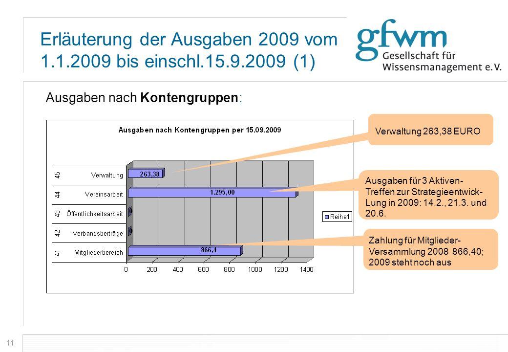 11 Erläuterung der Ausgaben 2009 vom 1.1.2009 bis einschl.15.9.2009 (1) Verwaltung 263,38 EURO Ausgaben nach Kontengruppen: Zahlung für Mitglieder- Ve