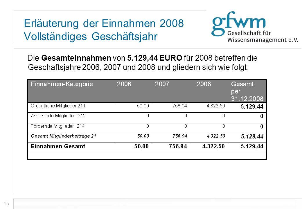 15 Erläuterung der Einnahmen 2008 Vollständiges Geschäftsjahr Die Gesamteinnahmen von 5.129,44 EURO für 2008 betreffen die Geschäftsjahre 2006, 2007 u