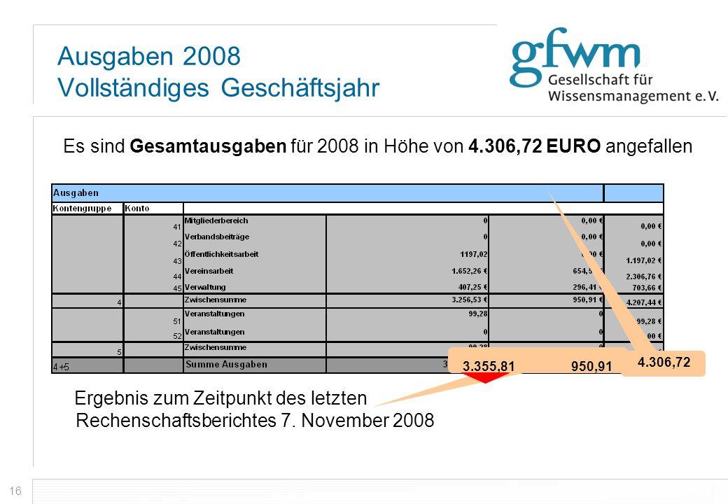 16 Ausgaben 2008 Vollständiges Geschäftsjahr Ergebnis zum Zeitpunkt des letzten Rechenschaftsberichtes 7. November 2008 Es sind Gesamtausgaben für 200