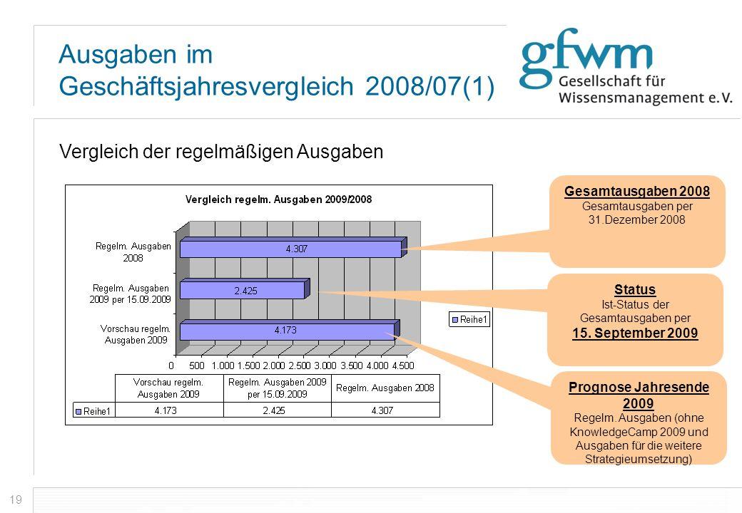 19 Ausgaben im Geschäftsjahresvergleich 2008/07(1) Vergleich der regelmäßigen Ausgaben Gesamtausgaben 2008 Gesamtausgaben per 31.Dezember 2008 Status