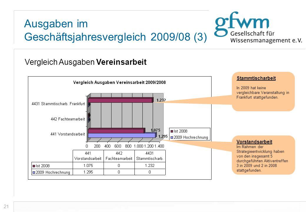 21 Ausgaben im Geschäftsjahresvergleich 2009/08 (3) Vergleich Ausgaben Vereinsarbeit Stammtischarbeit In 2009 hat keine vergleichbare Veranstaltung in
