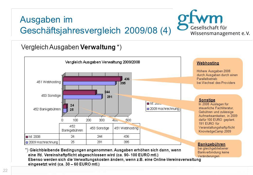 22 Ausgaben im Geschäftsjahresvergleich 2009/08 (4) Vergleich Ausgaben Verwaltung *) Webhosting Höhere Ausgaben 2008 durch Ausgaben durch einen Parall