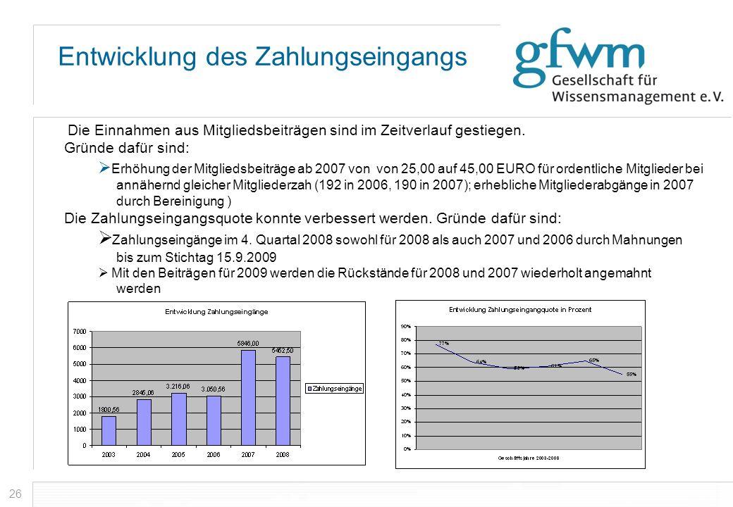 26 Entwicklung des Zahlungseingangs Die Einnahmen aus Mitgliedsbeiträgen sind im Zeitverlauf gestiegen. Gründe dafür sind: Erhöhung der Mitgliedsbeitr