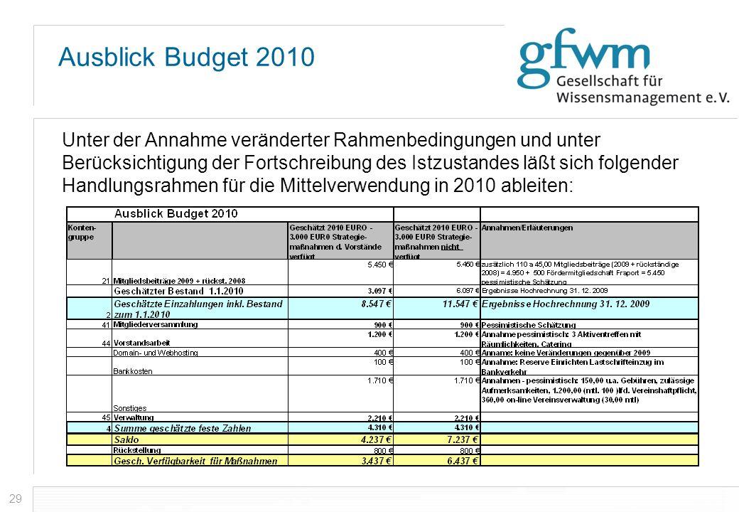 29 Ausblick Budget 2010 Unter der Annahme veränderter Rahmenbedingungen und unter Berücksichtigung der Fortschreibung des Istzustandes läßt sich folge