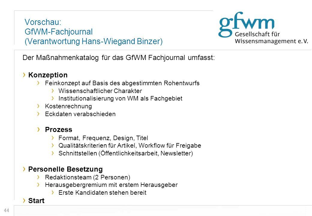 44 Vorschau: GfWM-Fachjournal (Verantwortung Hans-Wiegand Binzer) Der Maßnahmenkatalog für das GfWM Fachjournal umfasst: Konzeption Feinkonzept auf Ba