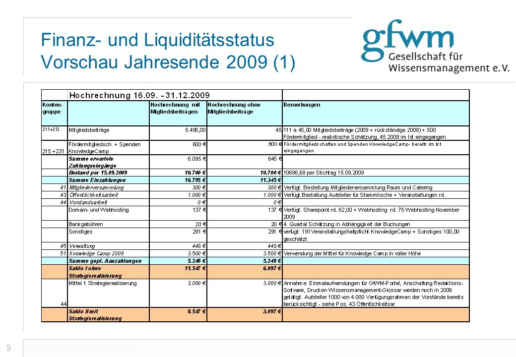 5 Finanz- und Liquiditätsstatus Vorschau Jahresende 2009 (1)