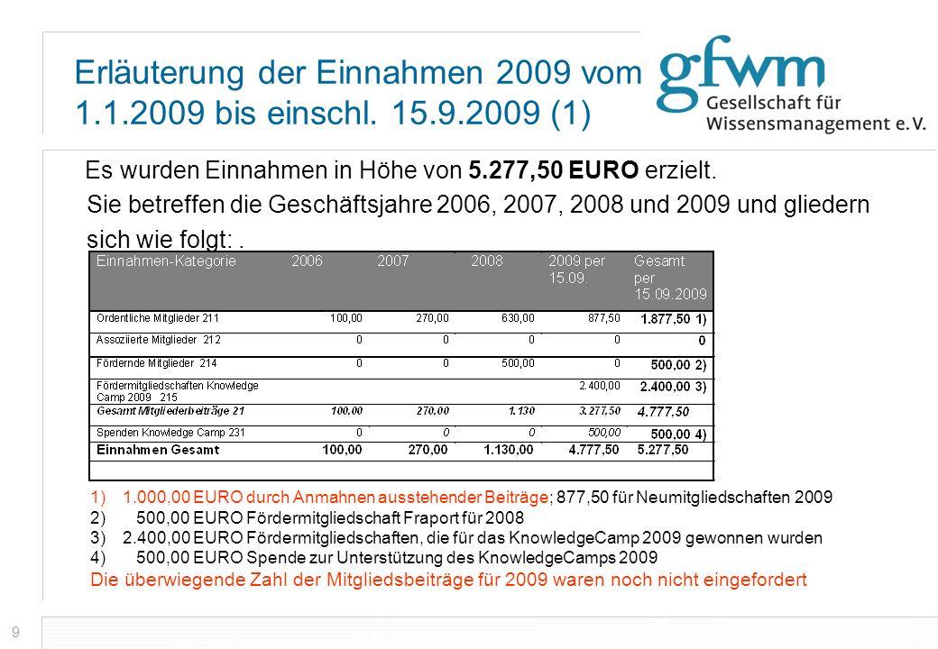 9 Es wurden Einnahmen in Höhe von 5.277,50 EURO erzielt. Sie betreffen die Geschäftsjahre 2006, 2007, 2008 und 2009 und gliedern sich wie folgt:. Erlä
