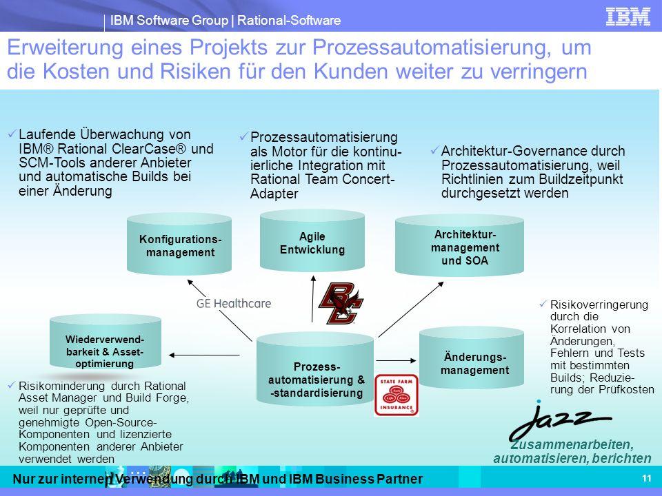 IBM Software Group | Rational-Software Nur zur internen Verwendung durch IBM und IBM Business Partner 11 Erweiterung eines Projekts zur Prozessautomat