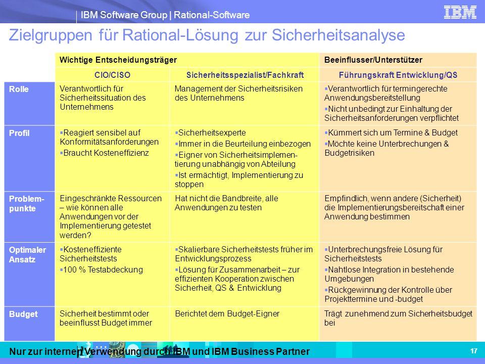 IBM Software Group | Rational-Software Nur zur internen Verwendung durch IBM und IBM Business Partner 17 Zielgruppen für Rational-Lösung zur Sicherhei
