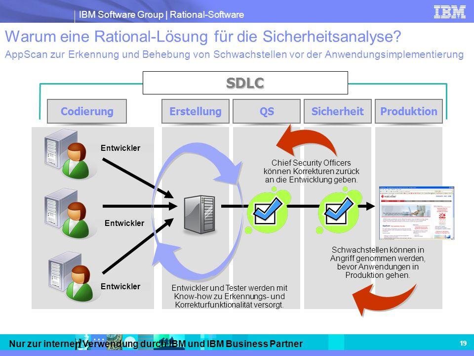 IBM Software Group | Rational-Software Nur zur internen Verwendung durch IBM und IBM Business Partner 19 Warum eine Rational-Lösung für die Sicherheit