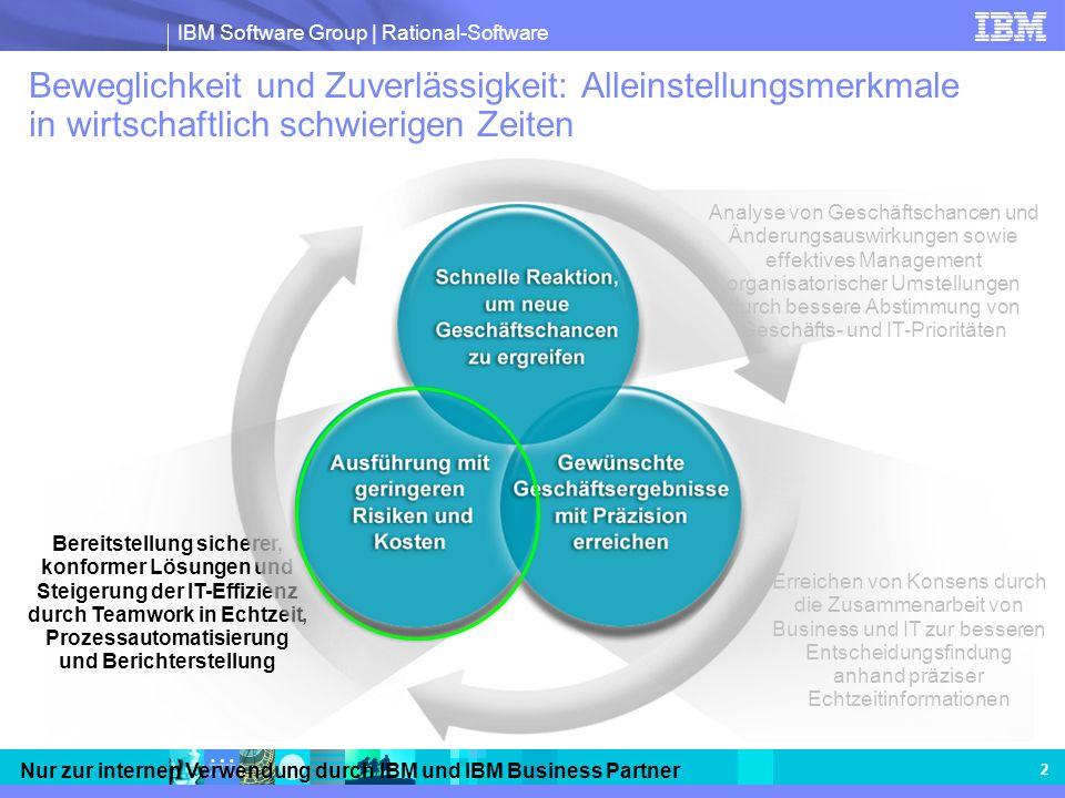 IBM Software Group | Rational-Software Nur zur internen Verwendung durch IBM und IBM Business Partner 2 Beweglichkeit und Zuverlässigkeit: Alleinstell