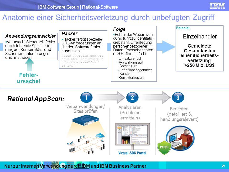 IBM Software Group | Rational-Software Nur zur internen Verwendung durch IBM und IBM Business Partner 21 Anatomie einer Sicherheitsverletzung durch un