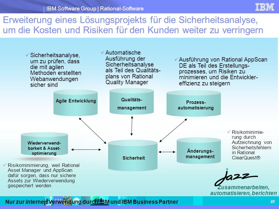 IBM Software Group | Rational-Software Nur zur internen Verwendung durch IBM und IBM Business Partner 22 Erweiterung eines Lösungsprojekts für die Sic