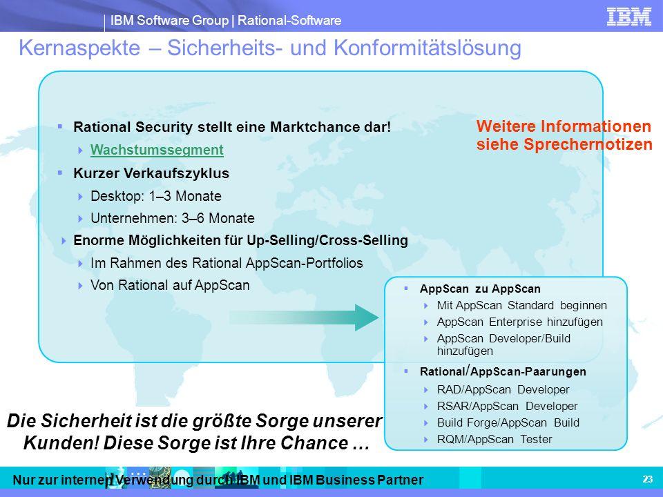 IBM Software Group | Rational-Software Nur zur internen Verwendung durch IBM und IBM Business Partner 23 Kernaspekte – Sicherheits- und Konformitätslö