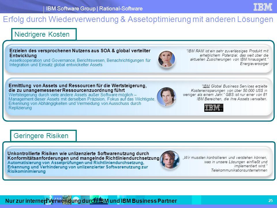 IBM Software Group | Rational-Software Nur zur internen Verwendung durch IBM und IBM Business Partner 25 Erfolg durch Wiederverwendung & Assetoptimier