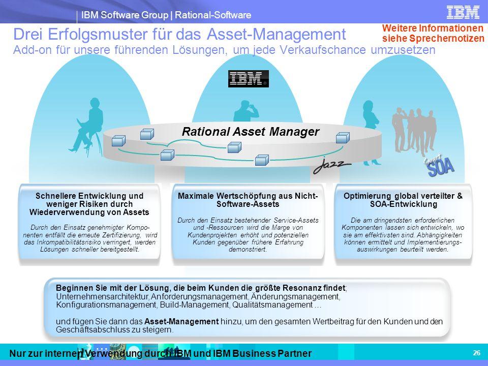 IBM Software Group | Rational-Software Nur zur internen Verwendung durch IBM und IBM Business Partner 26 Drei Erfolgsmuster für das Asset-Management A