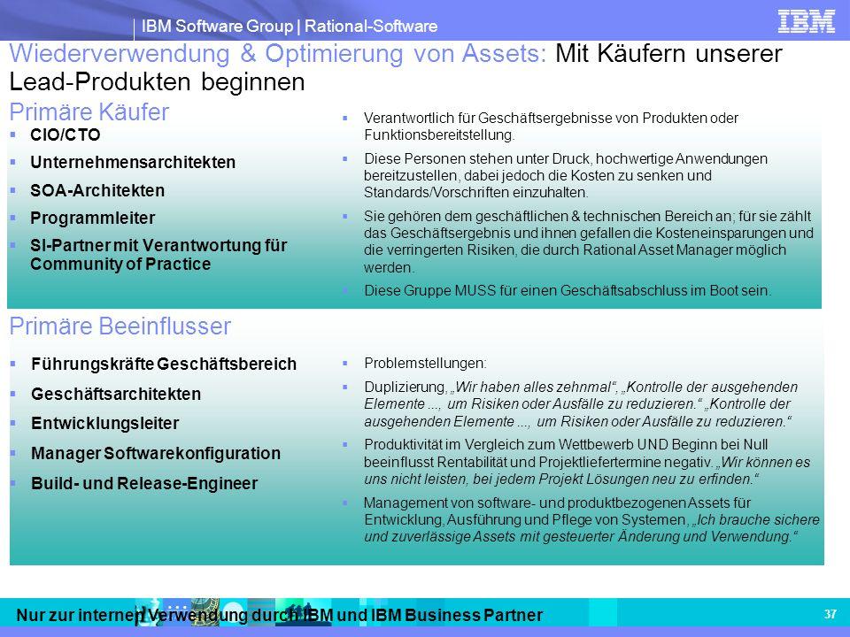 IBM Software Group | Rational-Software Nur zur internen Verwendung durch IBM und IBM Business Partner 37 Wiederverwendung & Optimierung von Assets: Mi
