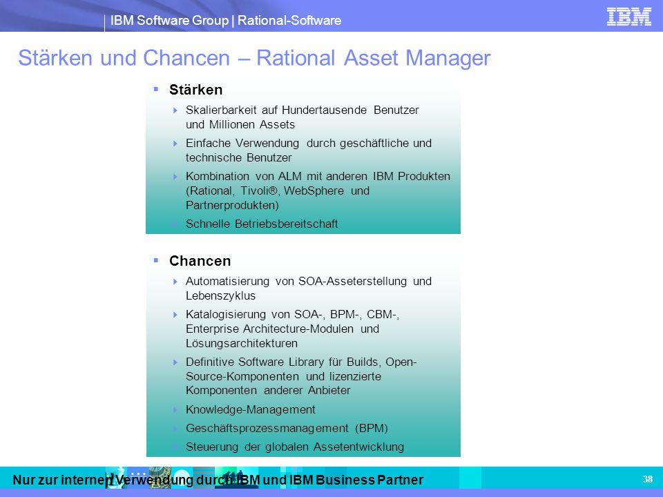 IBM Software Group | Rational-Software Nur zur internen Verwendung durch IBM und IBM Business Partner 38 Stärken und Chancen – Rational Asset Manager
