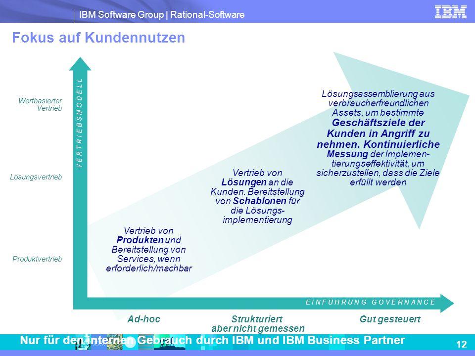 IBM Software Group | Rational-Software 12 Nur für den internen Gebrauch durch IBM und IBM Business Partner Strukturiert aber nicht gemessen Ad-hoc Pro