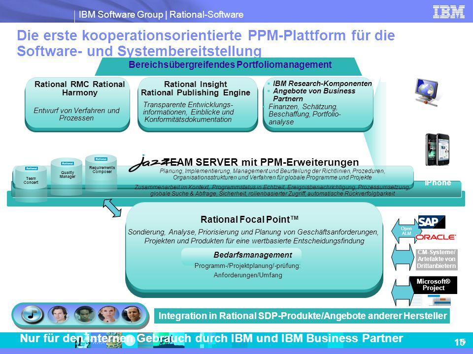 IBM Software Group | Rational-Software 15 Nur für den internen Gebrauch durch IBM und IBM Business Partner 15 Die erste kooperationsorientierte PPM-Pl