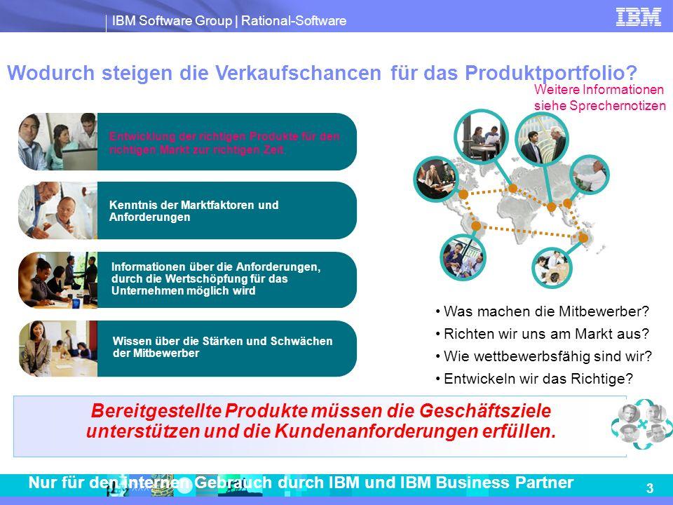 IBM Software Group | Rational-Software 14 Nur für den internen Gebrauch durch IBM und IBM Business Partner Beispiel: Finanzdienstleister Measured Capability Improvement Framework Vorteile von bewährten Verfahren zur Softwarebereitstellung Äußerer Umfang Ziel: Phase 1 Bereits implementiert SOX-Prüfung wurde kürzlich nicht bestanden.
