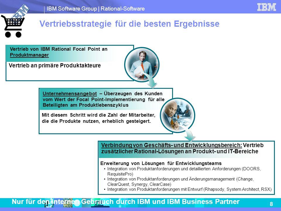 IBM Software Group | Rational-Software 9 Nur für den internen Gebrauch durch IBM und IBM Business Partner An welche Zielgruppe richten wir uns.