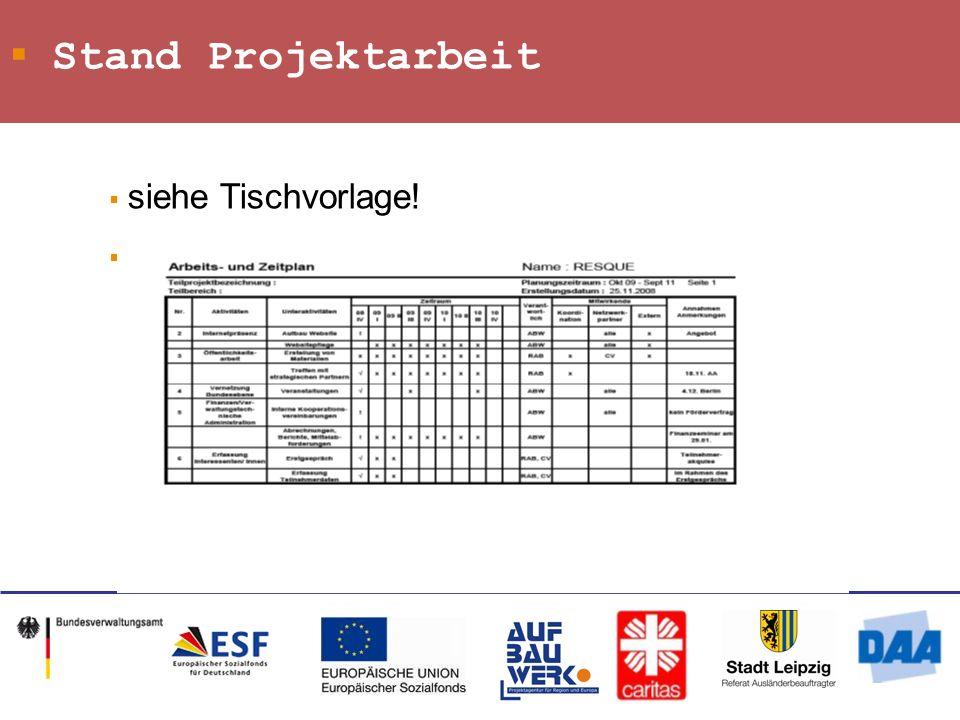 Stand Projektarbeit siehe Tischvorlage! Abgleich mit Gesamtarbeitsplan