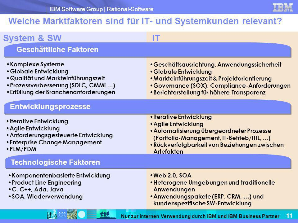 IBM Software Group   Rational-Software 11 Nur zur internen Verwendung durch IBM und IBM Business Partner Welche Marktfaktoren sind für IT- und Systemk