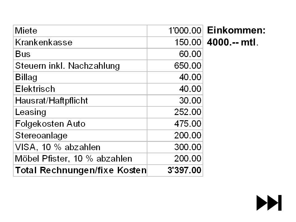 Einkommen: 4000.-- mtl.