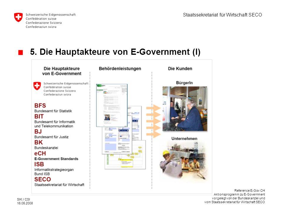 Staatssekretariat für Wirtschaft SECO SIK / CSI 16.05.2008 Reference E-Gov CH Aktionsprogramm zu E-Government vorgelegt von der Bundeskanzlei und vom Staatssekretariat für Wirtschaft SECO 5.